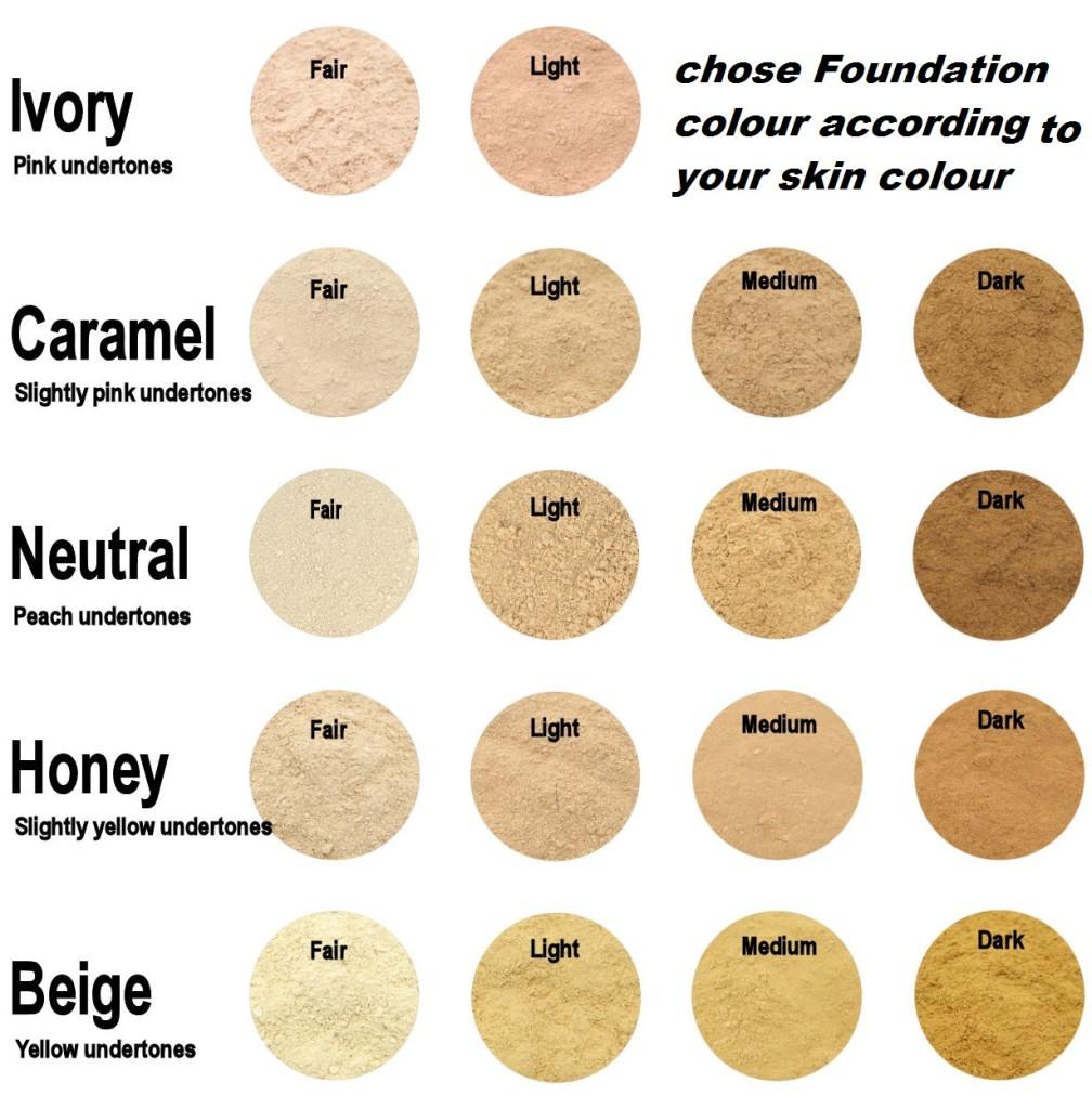 makeup tips99