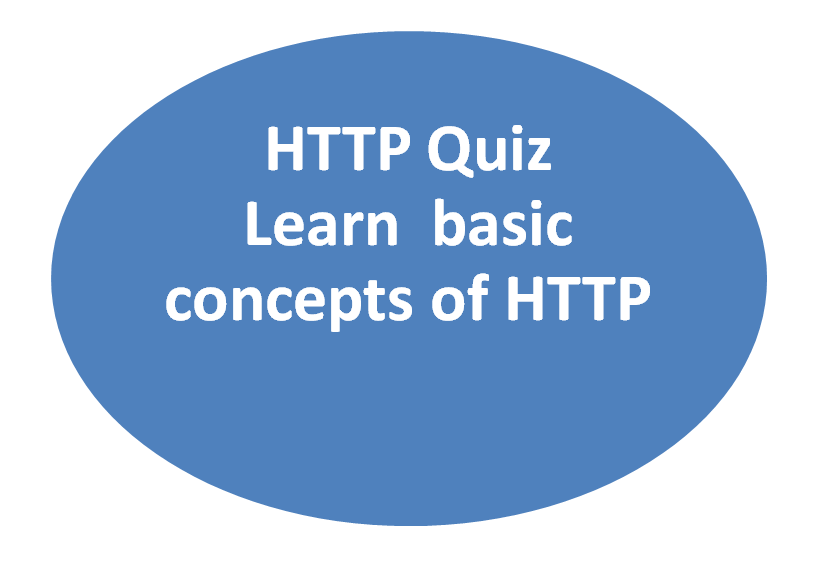 HTTP Quiz Learn basic concepts of HTTP