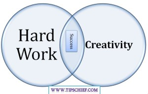 hard work and creativity