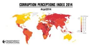 cprruption perception index