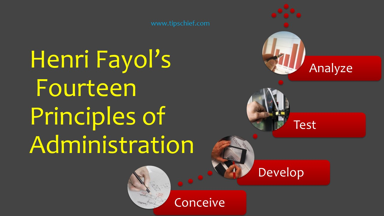henri fayols 14 principles Henry fayol, a frech industrialist, offered fourteen principles of management for the first time in 1916 during the period of 1920-40 in the us many authors did hard work in developing and testing various principles of management.