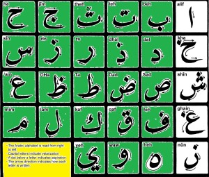 arabic Alphabets