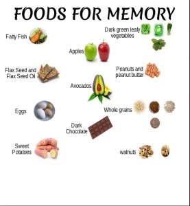 ways to improve memory (2)