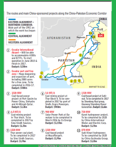 CPEC energy projects and economic zones