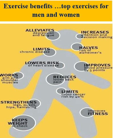 home fitness exercises for men