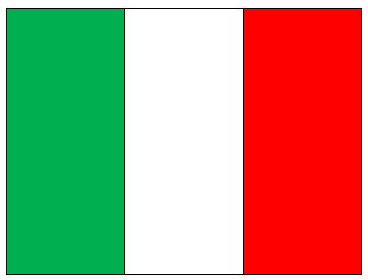 italy-facts-and-history